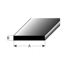 plochý profil (AL-stavebí profily čisté po lisu)