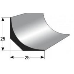 Dutý profil 35 x 35 mm, jako podpěra pro sokl z podlahoviny